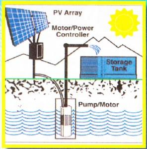 Solar-Pump-Plan-chart