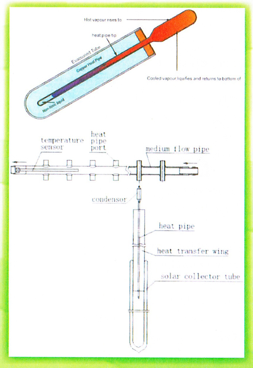 Acme Wood Furnace Wire Diagram Explained Wiring Diagrams 235 Outdoor Data U2022 Coleman Schematics